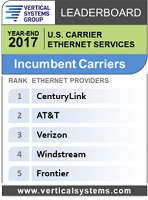 Incumbent carriers graph 148 x 200