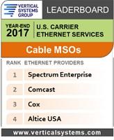 cable mso graph