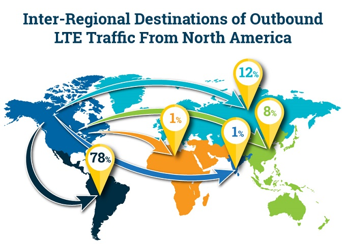 Inter-Regional-LTE-Traffic-Routes-From-North-America 680 width