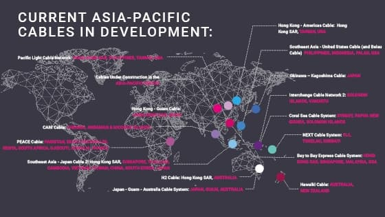 Subsea Asia Cables